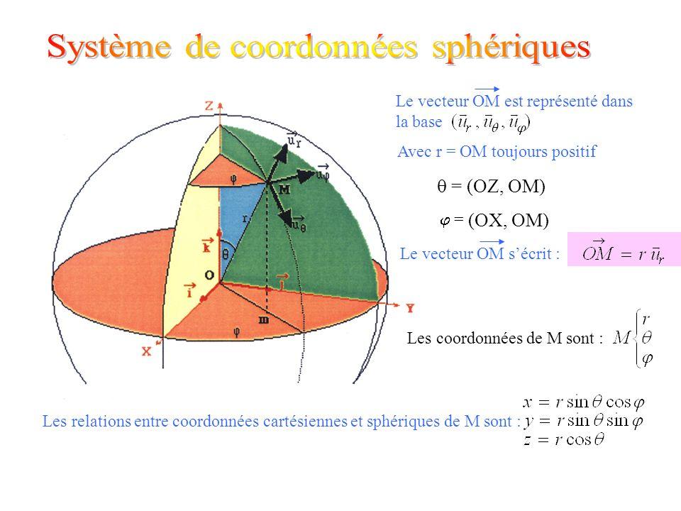 Système de coordonnées sphériques