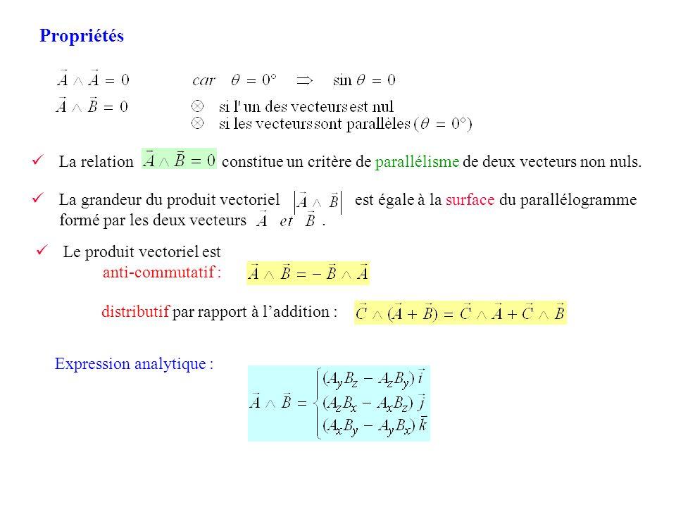 Propriétés La relation constitue un critère de parallélisme de deux vecteurs non nuls.