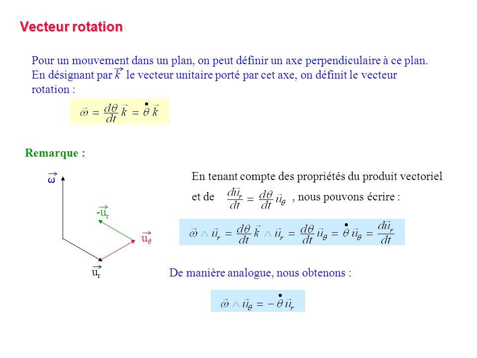 Vecteur rotation