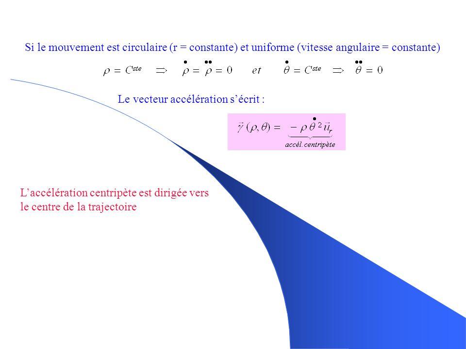 Si le mouvement est circulaire (r = constante) et uniforme (vitesse angulaire = constante)