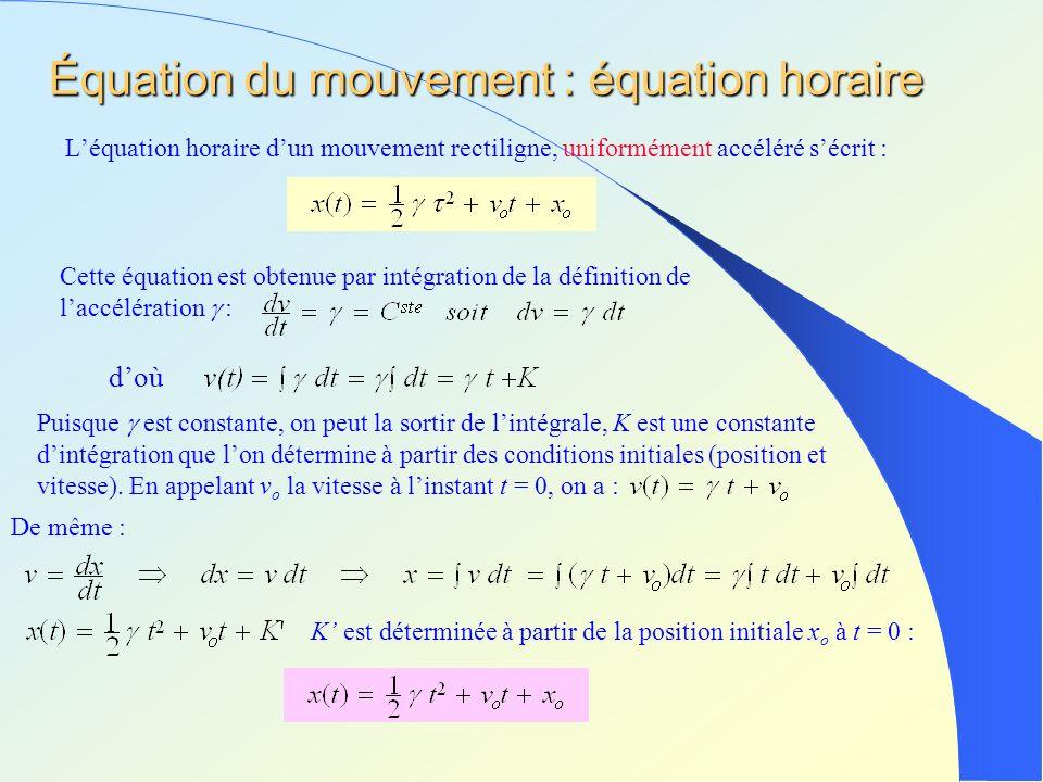 Équation du mouvement : équation horaire