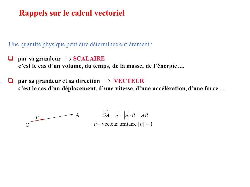 Rappels sur le calcul vectoriel