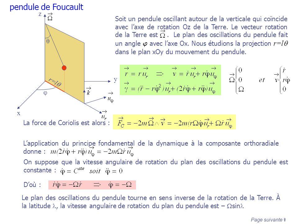 pendule de Foucaultr=lq. j. q. x. z. y.