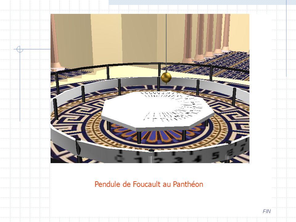 Pendule de Foucault au Panthéon