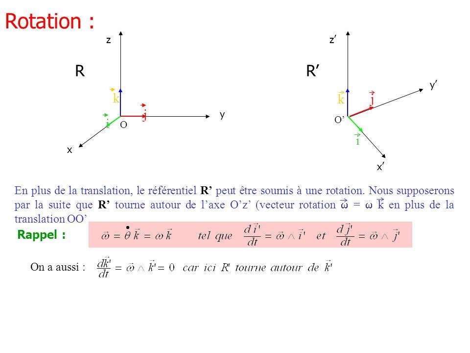 Rotation :O. j. i. k. x. y. z. R. O' j. i. k. x' y' z' R'
