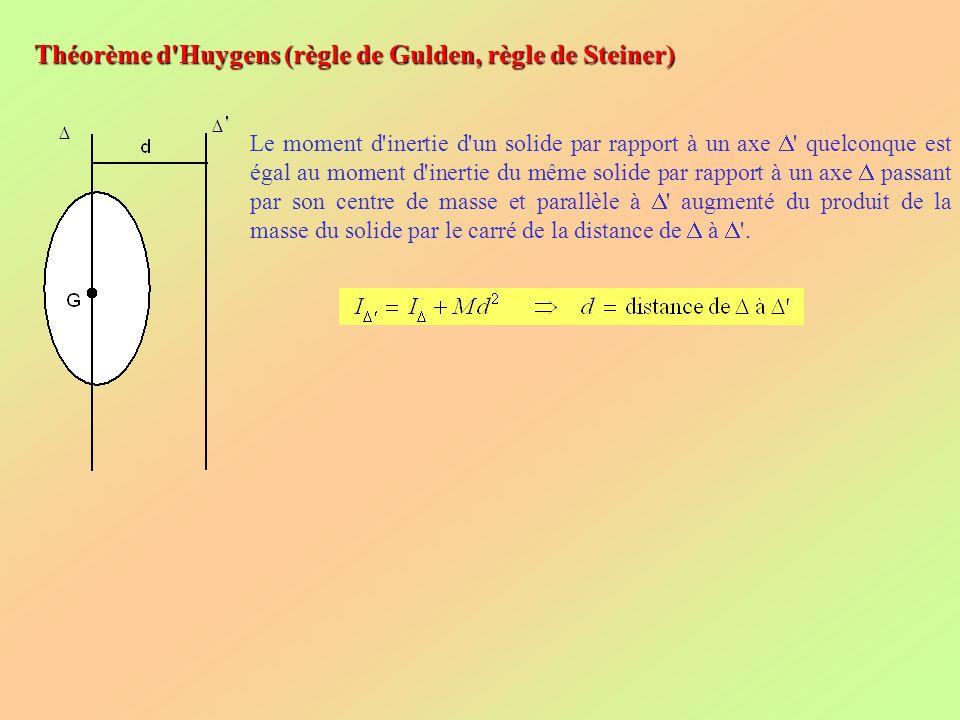 Théorème d Huygens (règle de Gulden, règle de Steiner)