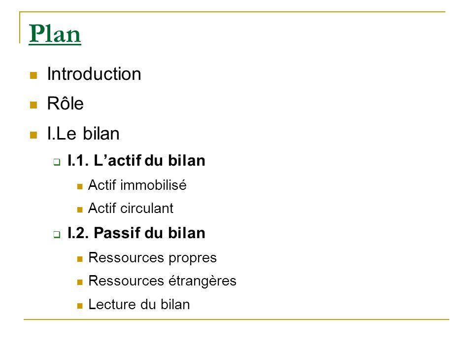 Plan Introduction Rôle I.Le bilan I.1. L'actif du bilan