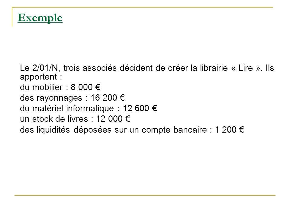 Exemple Le 2/01/N, trois associés décident de créer la librairie « Lire ». Ils apportent : du mobilier : 8 000 €