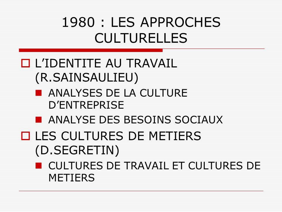1980 : LES APPROCHES CULTURELLES