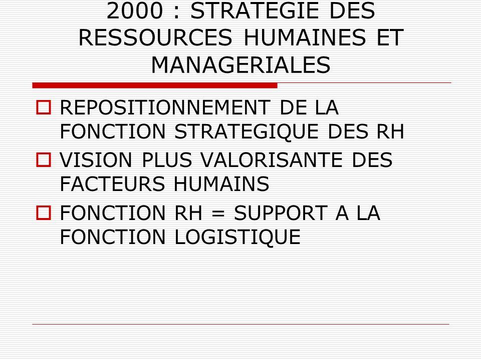 2000 : STRATEGIE DES RESSOURCES HUMAINES ET MANAGERIALES