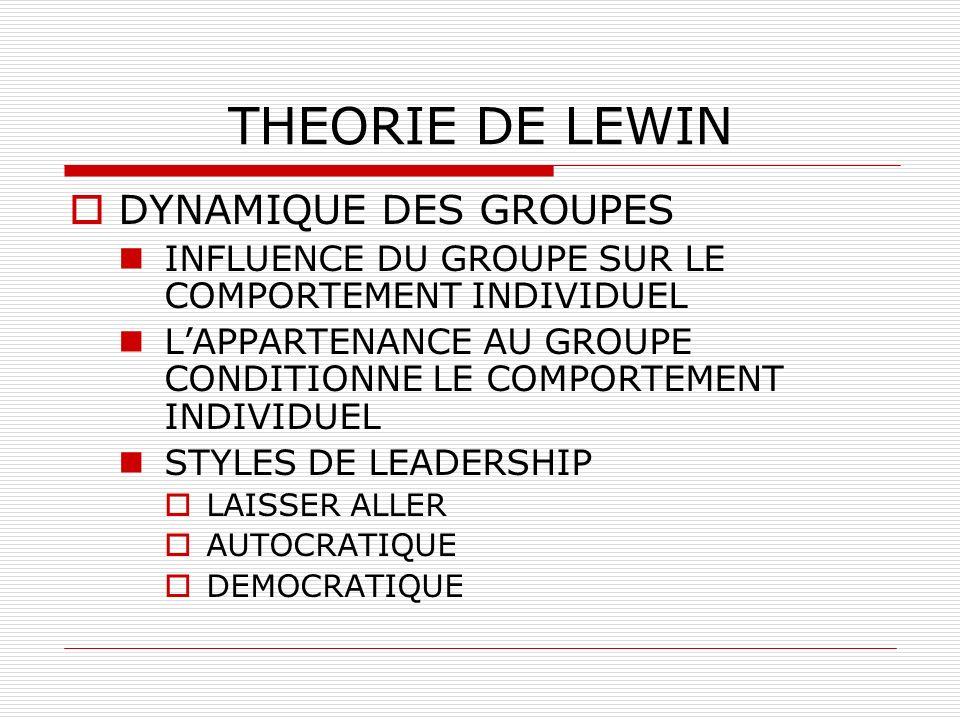 THEORIE DE LEWIN DYNAMIQUE DES GROUPES
