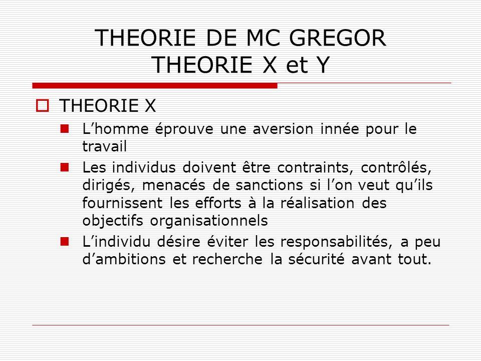 THEORIE DE MC GREGOR THEORIE X et Y