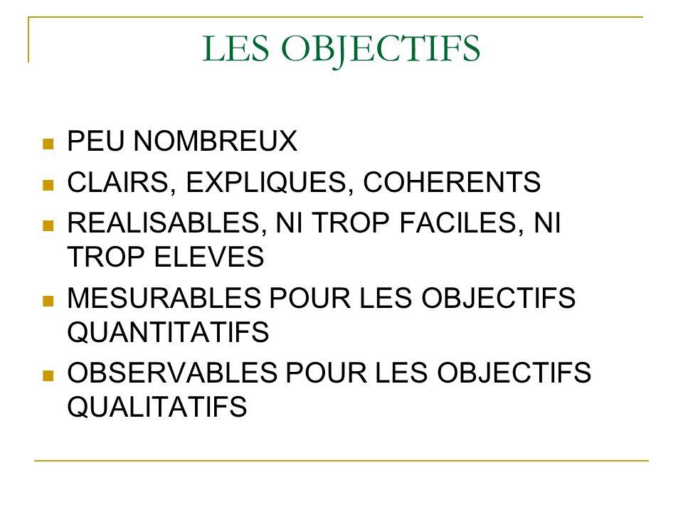 LES OBJECTIFS PEU NOMBREUX CLAIRS, EXPLIQUES, COHERENTS