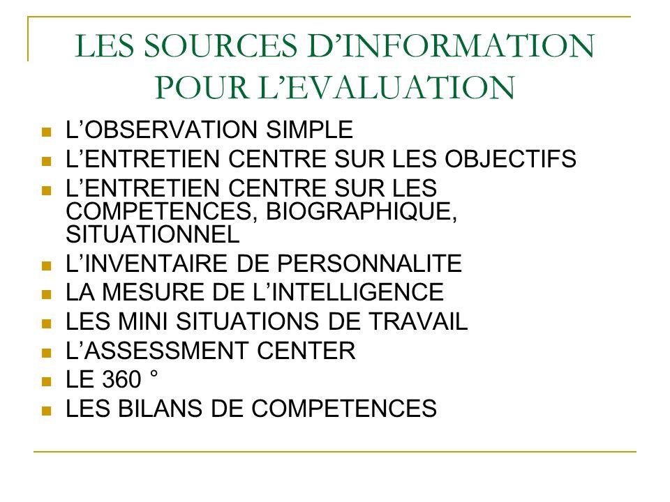 LES SOURCES D'INFORMATION POUR L'EVALUATION