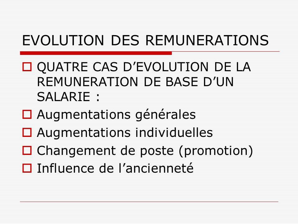 EVOLUTION DES REMUNERATIONS