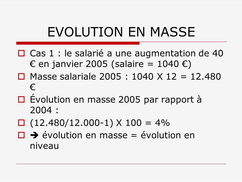 EVOLUTION EN MASSE Cas 1 : le salarié a une augmentation de 40 € en janvier 2005 (salaire = 1040 €)