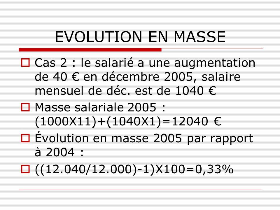 EVOLUTION EN MASSE Cas 2 : le salarié a une augmentation de 40 € en décembre 2005, salaire mensuel de déc. est de 1040 €