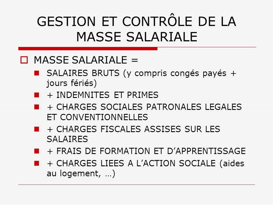 GESTION ET CONTRÔLE DE LA MASSE SALARIALE