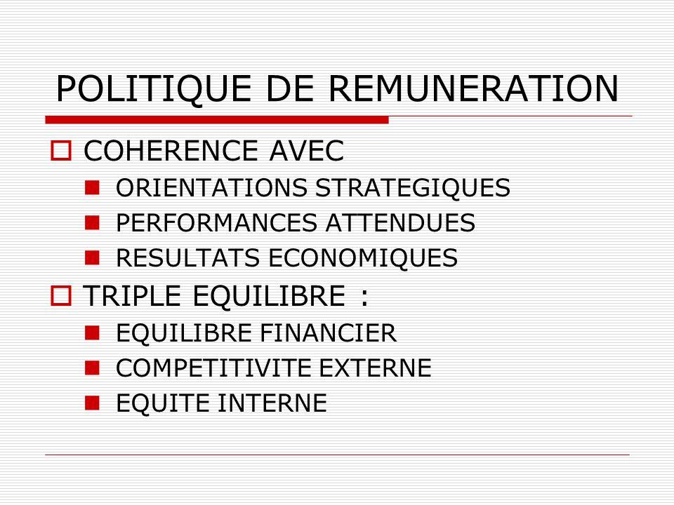 POLITIQUE DE REMUNERATION