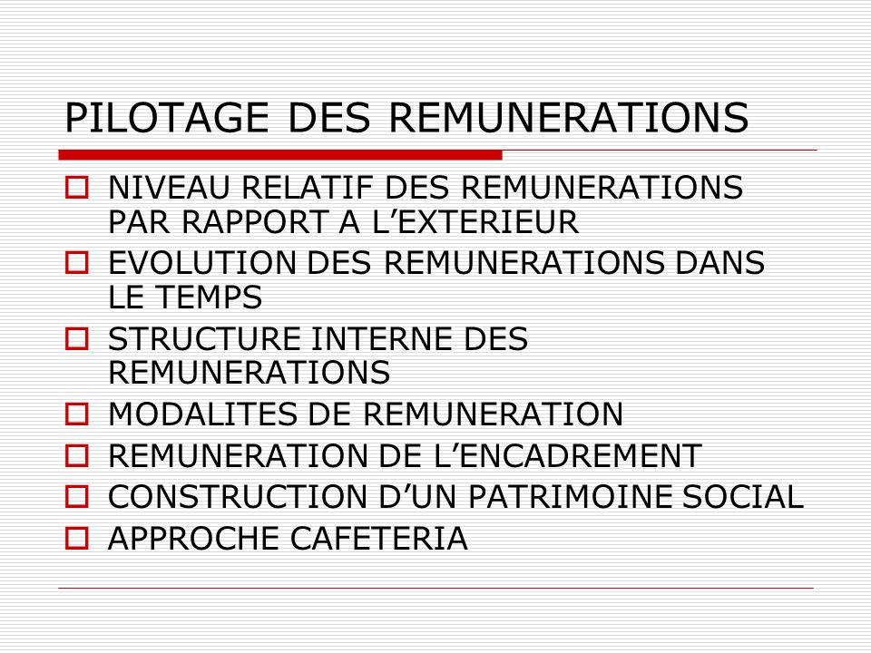 PILOTAGE DES REMUNERATIONS
