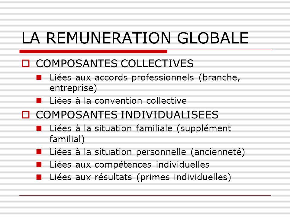 LA REMUNERATION GLOBALE