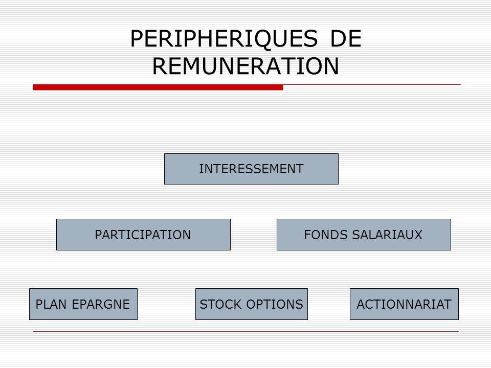 PERIPHERIQUES DE REMUNERATION