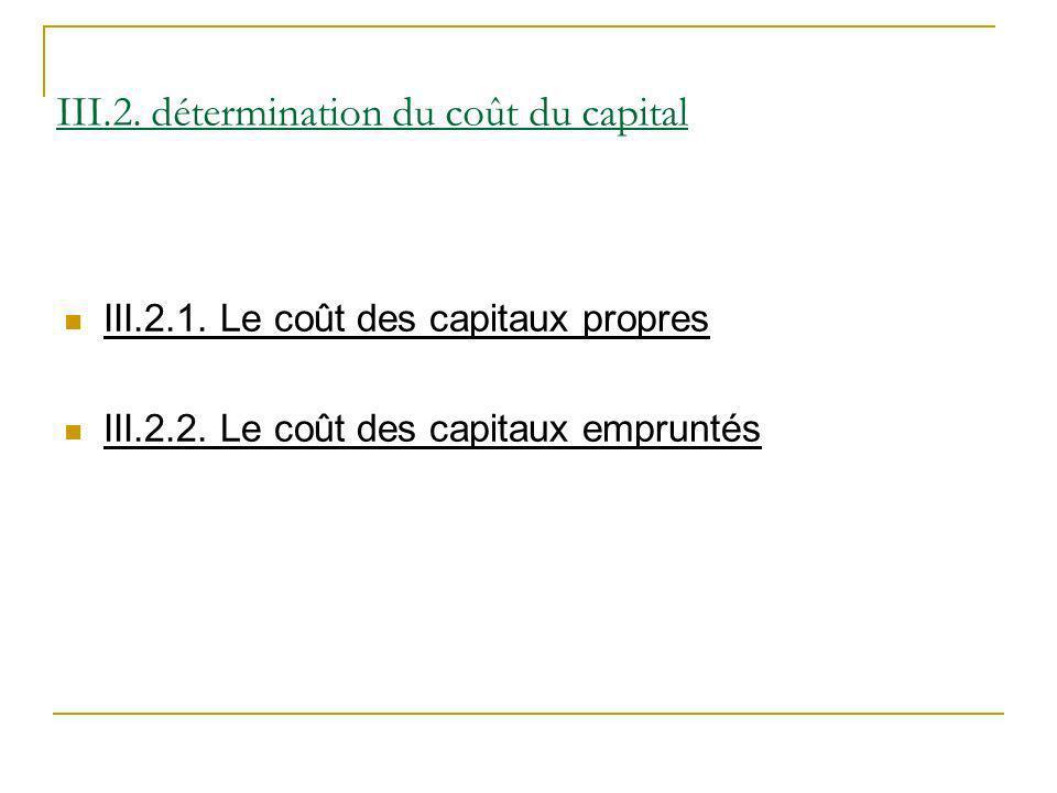 III.2. détermination du coût du capital