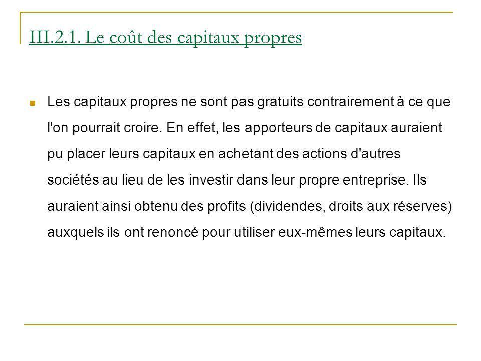 III.2.1. Le coût des capitaux propres
