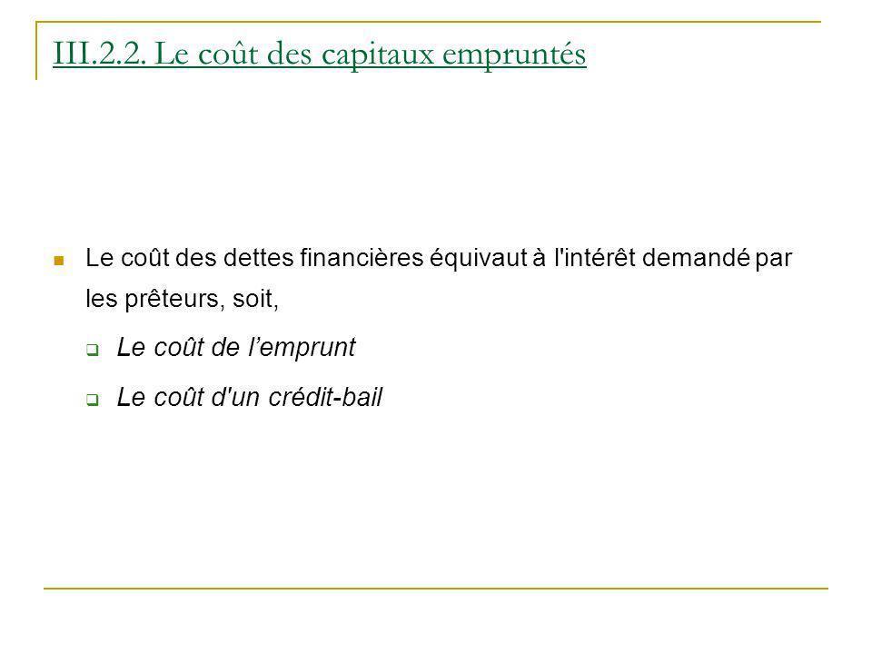 III.2.2. Le coût des capitaux empruntés
