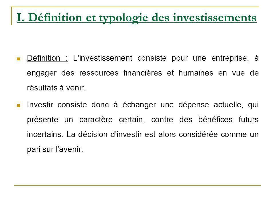 I. Définition et typologie des investissements