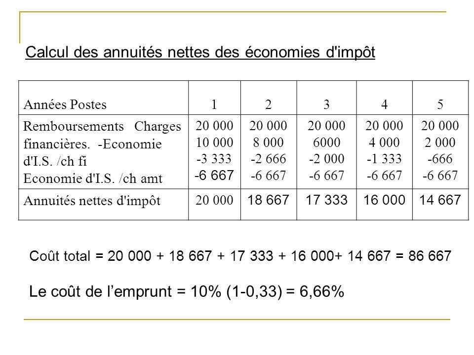 Calcul des annuités nettes des économies d impôt