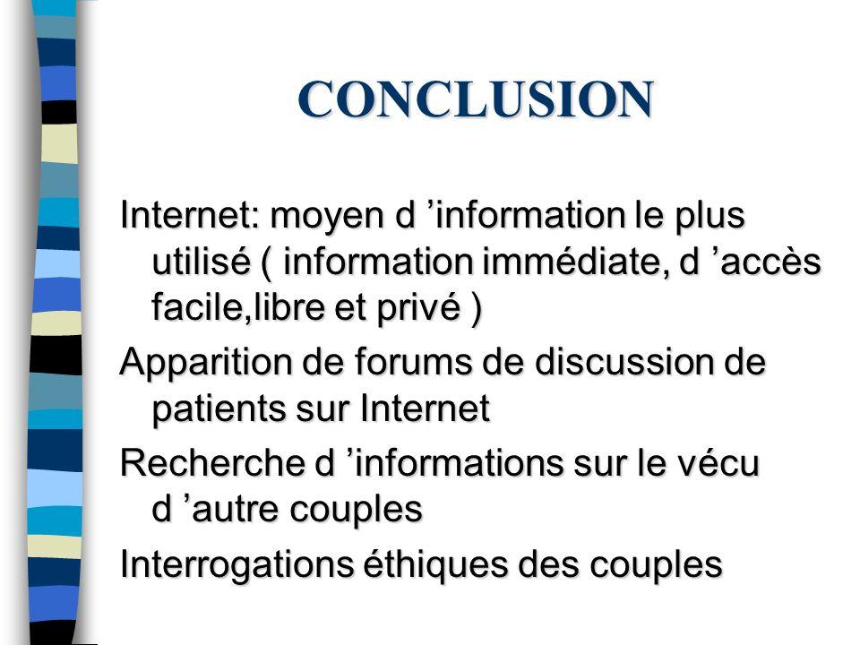 CONCLUSION Internet: moyen d 'information le plus utilisé ( information immédiate, d 'accès facile,libre et privé )