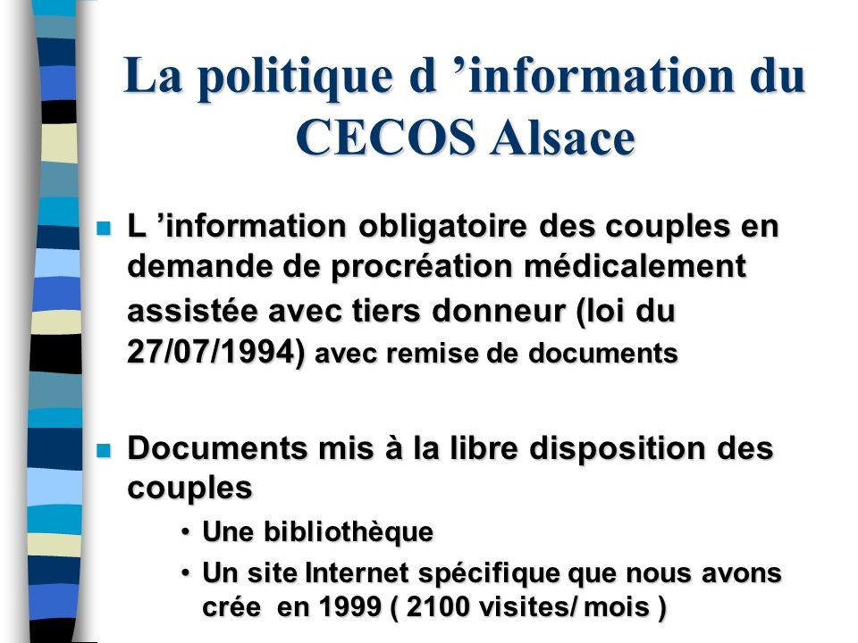 La politique d 'information du CECOS Alsace