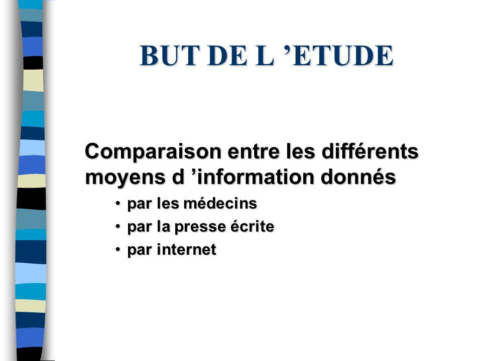 BUT DE L 'ETUDE Comparaison entre les différents moyens d 'information donnés. par les médecins. par la presse écrite.