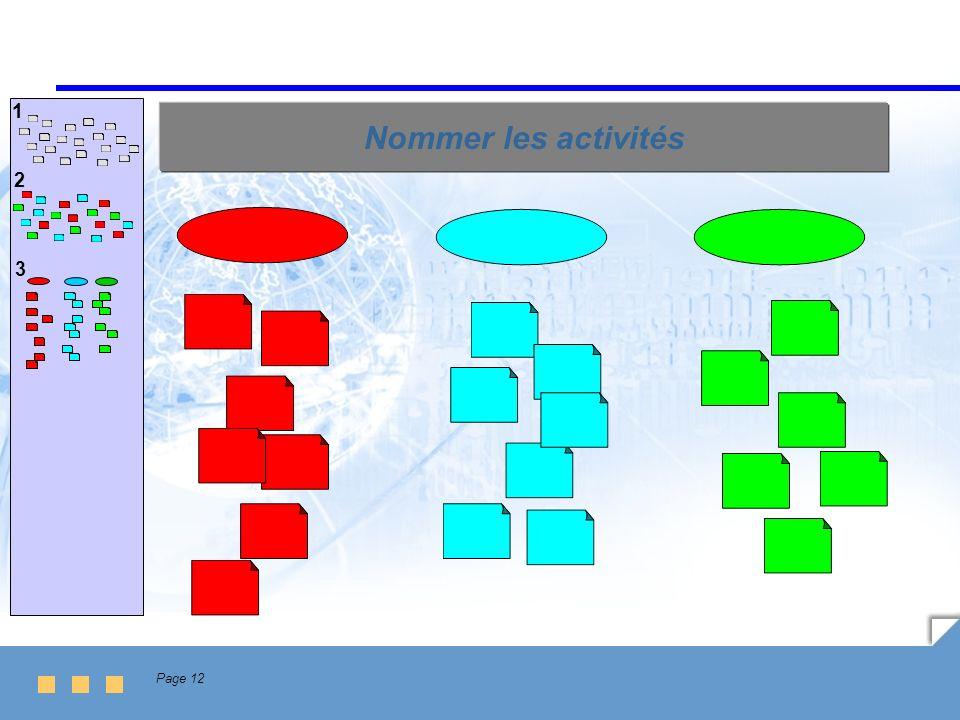 1 Nommer les activités 2 3