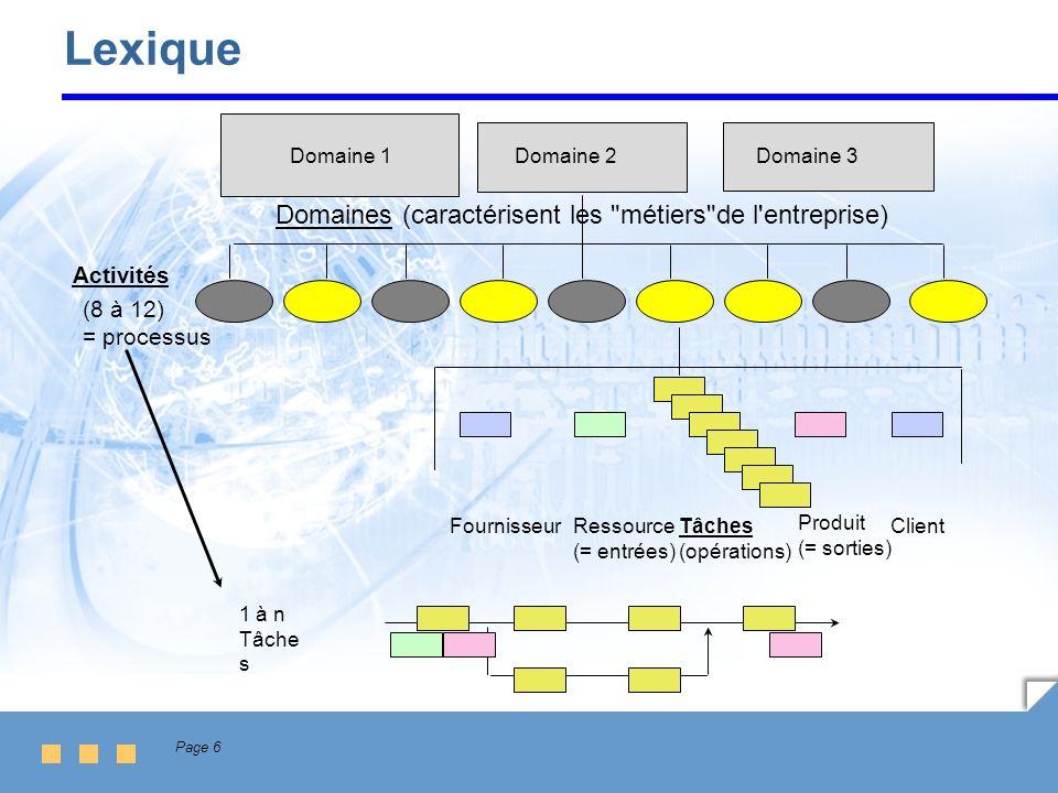 Lexique Domaines (caractérisent les métiers de l entreprise)