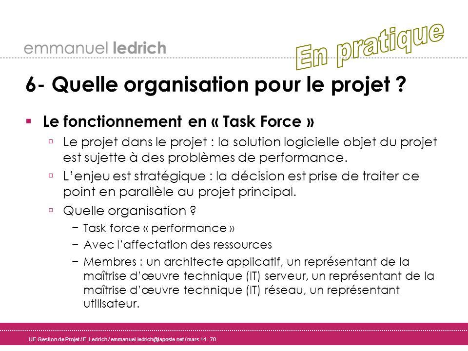 En pratique 6- Quelle organisation pour le projet