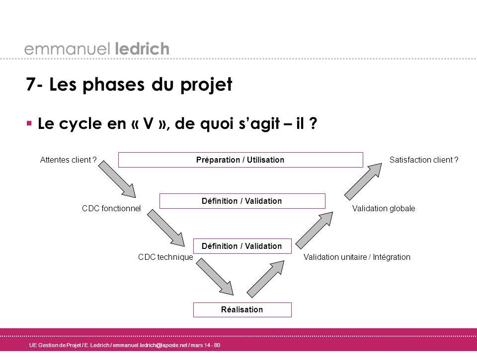 Le cycle en « V », de quoi s'agit – il