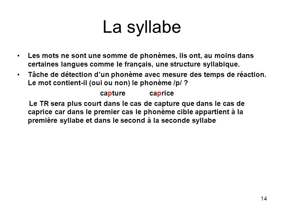 La syllabeLes mots ne sont une somme de phonèmes, ils ont, au moins dans certaines langues comme le français, une structure syllabique.