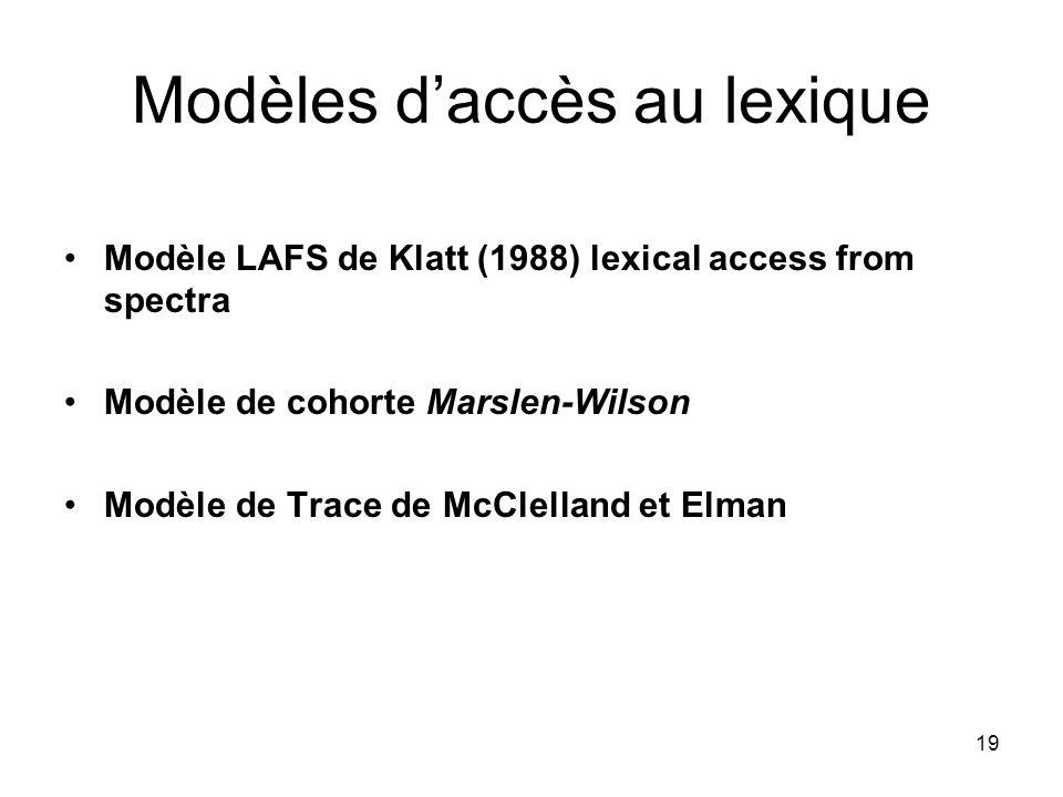 Modèles d'accès au lexique