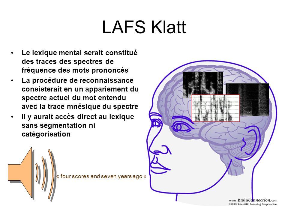 LAFS Klatt Le lexique mental serait constitué des traces des spectres de fréquence des mots prononcés.