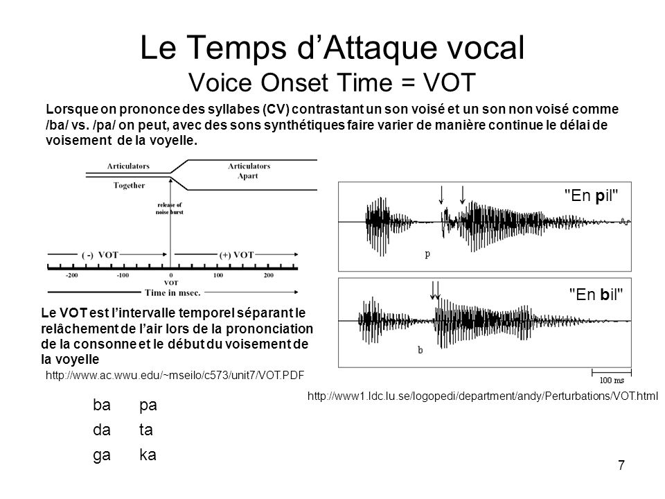 Le Temps d'Attaque vocal Voice Onset Time = VOT