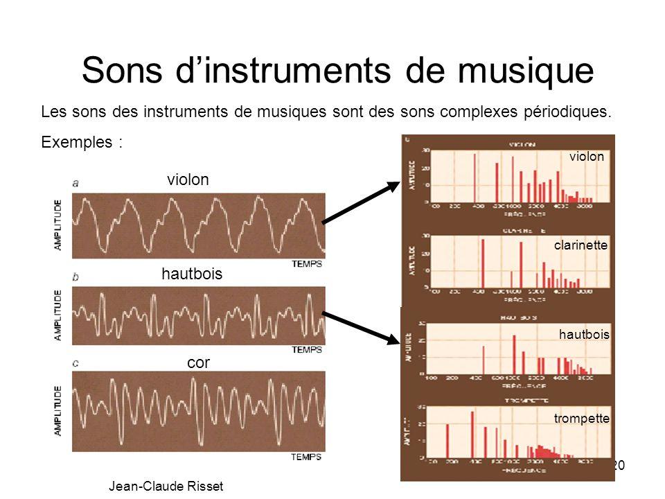 Sons d'instruments de musique