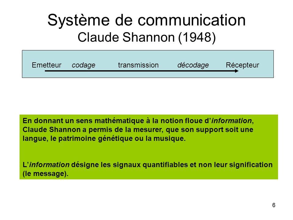 Système de communication Claude Shannon (1948)