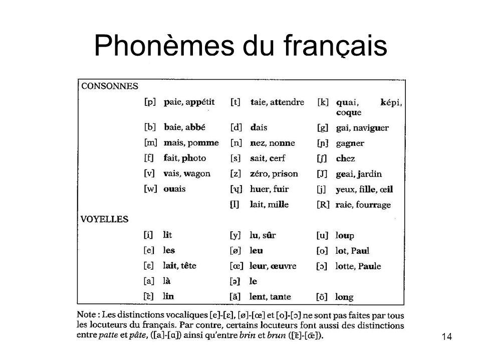 Phonèmes du français