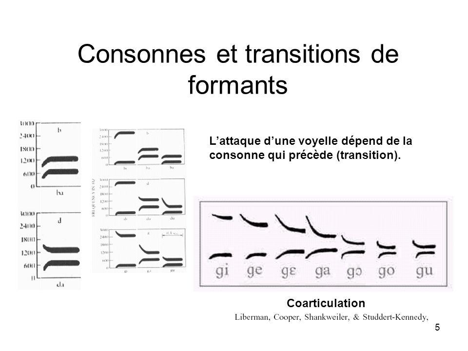 Consonnes et transitions de formants