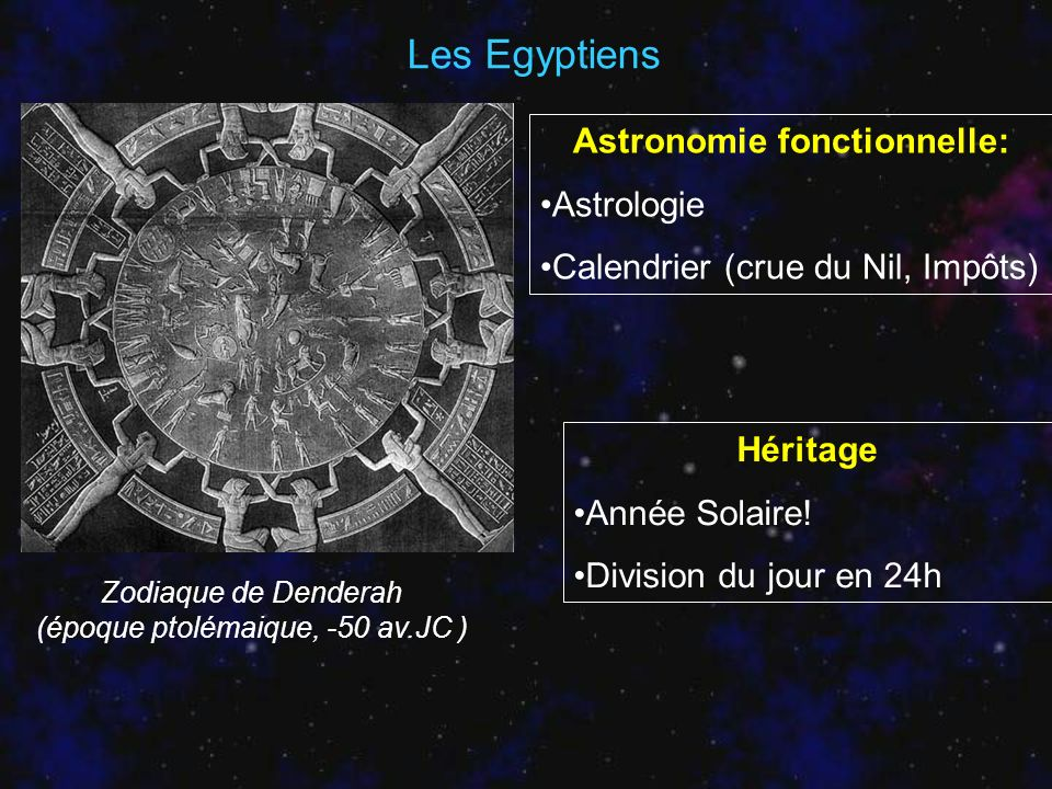 Astronomie fonctionnelle: