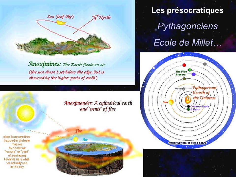 Les présocratiques Pythagoriciens Ecole de Millet…