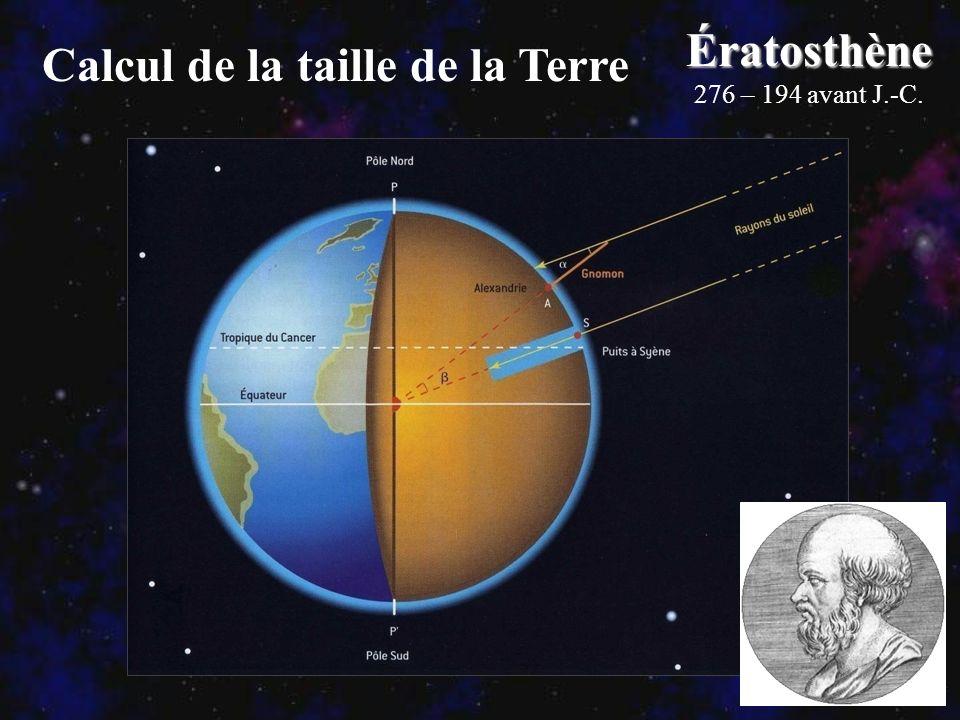 Calcul de la taille de la Terre