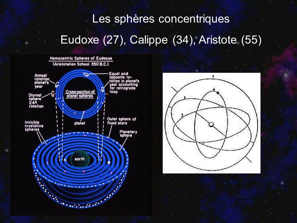 Les sphères concentriques Eudoxe (27), Calippe (34), Aristote (55)